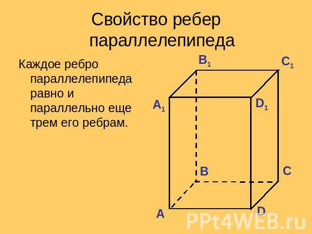 ребра параллелепипеда рисунки