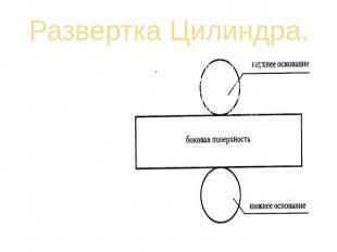 Показаны картинки по запросу Развертка Цилиндра Для Склеивания.