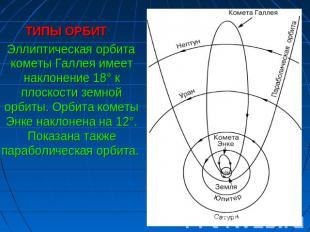 Показана также параболическая орбита.  Макаринская Т. А. гимназия 402...