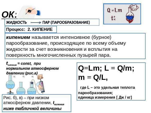 Презентация по физике испарение и конденсация