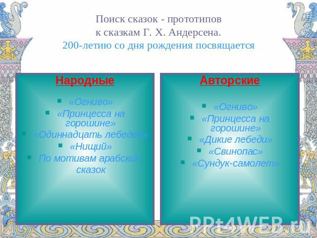 Презентацию Про Лебедей