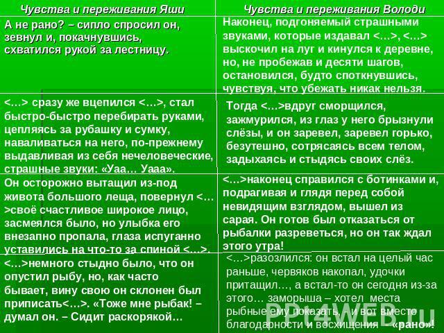 Анализ рассказа белые амадины - 01e