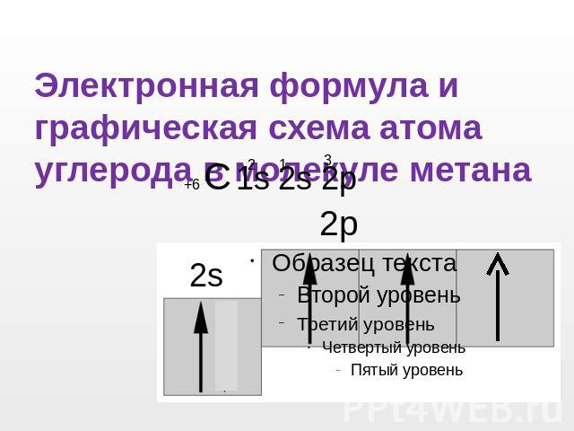 схема атома углерода в