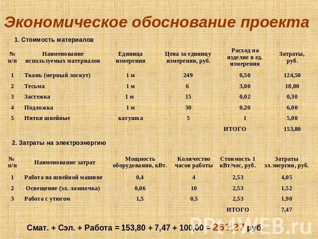 Как сделать экономическое обоснование пример - Veproekt.ru
