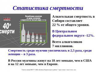 Детский алкоголизм данные по одесской области