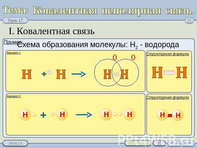 Пример Схема образования