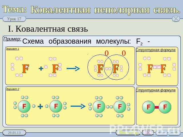 образования молекулы: F2 -