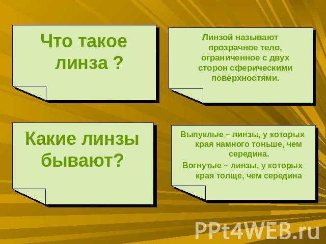 изображения даваемые линзой:
