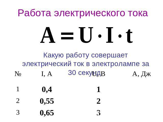 Презентация по физике
