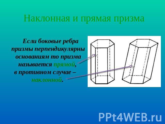 бесплатно презентации по геометрии на тему цилиндр ppt