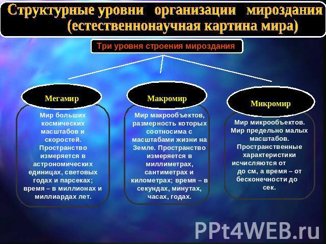 сообщение на тему паразиты в организме человека