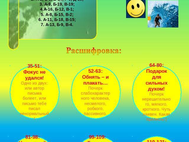 Выходные дни педагога-психолога