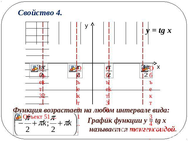 график tgx: