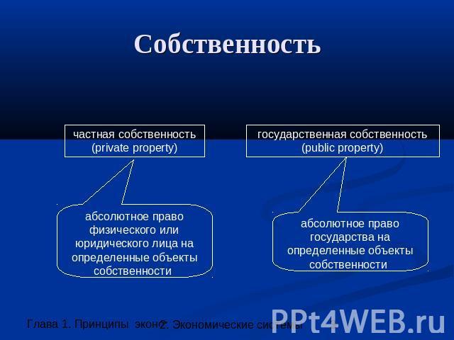 Эволюция форм собственности-власти