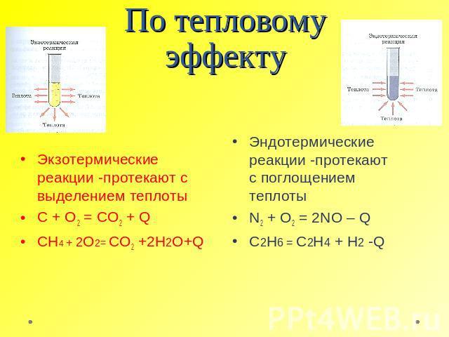 К эндотермическим относится реакция схема которой
