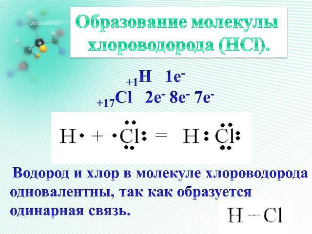 Образование молекулы