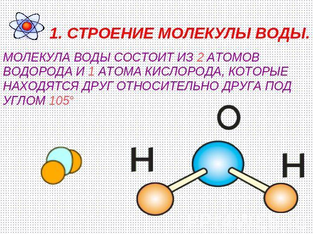 Как сделать молекулу водорода - Mi-k.ru