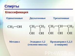 10 класс химия спирты презентация