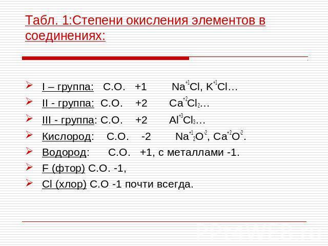5 степени окисления простых веществ равны 0, независимо от того металл это или неметалл