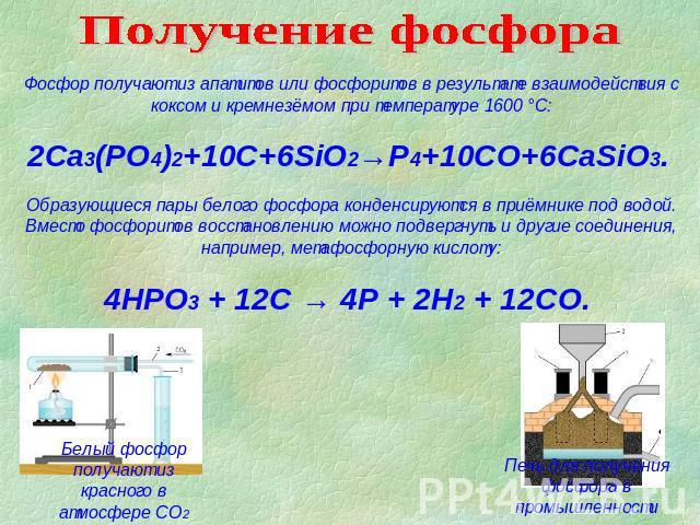 Получение фосфора в домашних условиях из мочи