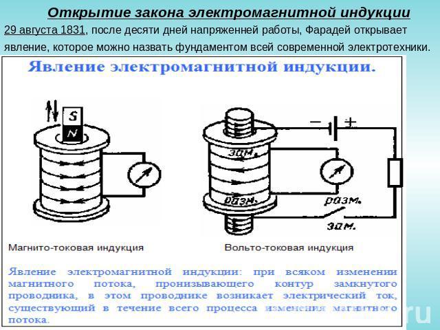 Почему открытие явления электромагнитной индукции относят к разряду