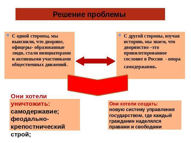free СНиП 31 01