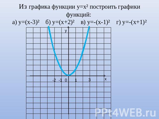 у графика функции alt