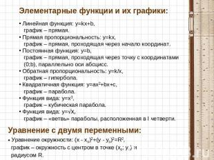 ... и их графики: Линейная функция: y=kx+b: ppt4web.ru/algebra/graficheskijj-metod-reshenija-sistem-uravnenijj...
