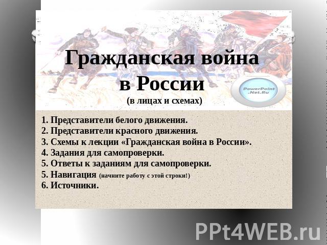 Гражданская война в России (в