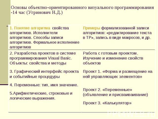 -14 час (Угринович Н.Д.)