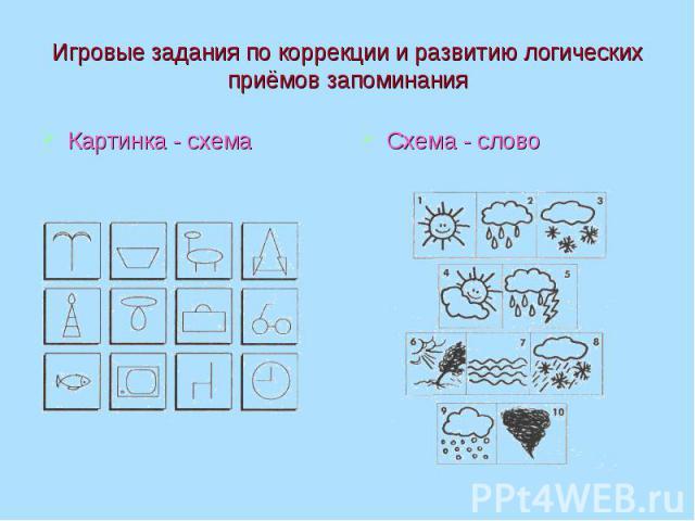 схема Схема - слово
