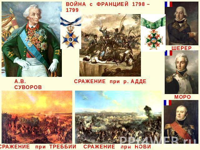 ВОЙНА с ФРАНЦИЕЙ 1798 – 1799 ИТАЛЬЯНСКИЙ ПОХОД СРАЖЕНИЕ при р. АДДЕ СРАЖЕНИЕ при ТРЕББИИ СРАЖЕНИЕ при НОВИ МАКДОНАЛЬД