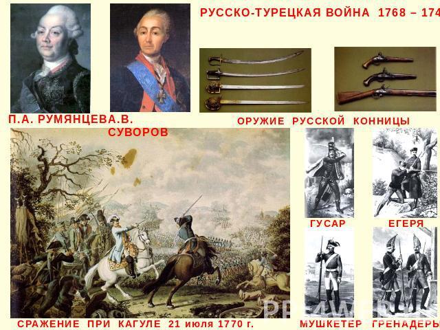 РУССКО-ТУРЕЦКАЯ ВОЙНА 1768 – 1744 П.А. РУМЯНЦЕВ А.В. СУВОРОВ ОРУЖИЕ РУССКОЙ КОННИЦЫ СРАЖЕНИЕ ПРИ КАГУЛЕ 21 июля 1770 г.
