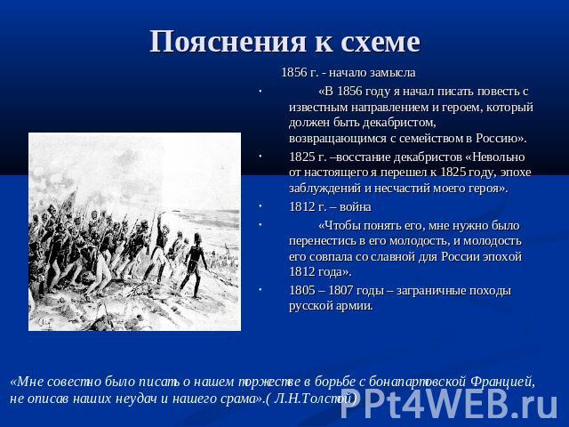 Пояснения к схеме 1856 г.