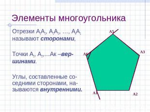 Лежит ли точка внутри многоугольника