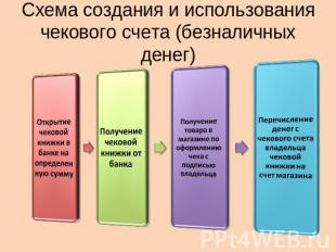 Форма денег презентация