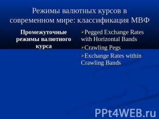 Реферат на тему валютный курс