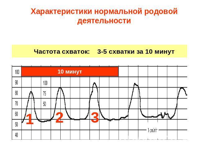 http://ppt4web.ru/images/242/15782/640/img6.jpg