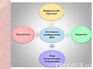 Платные услуги для граждан Республики Беларусь.