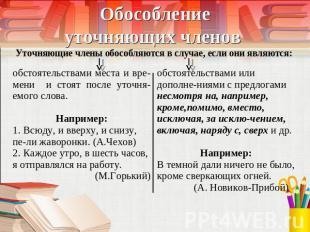 obosoblennie-chleni-predlozheniya