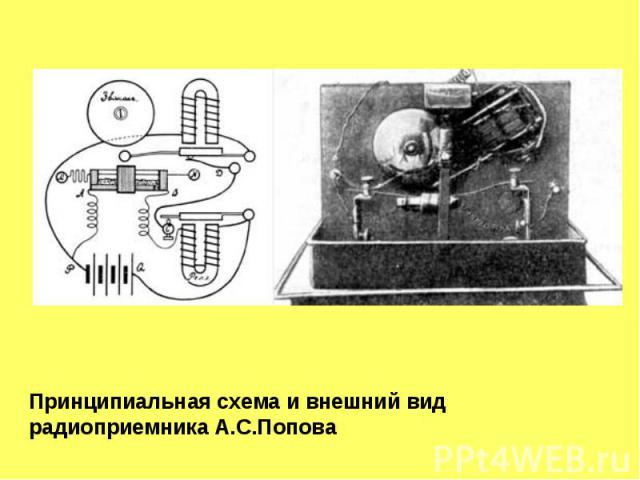 радиоприемника А.С.Попова