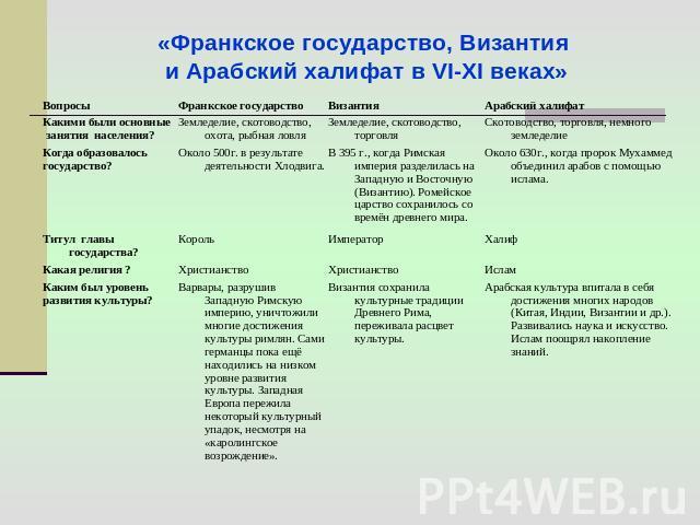download Cytochrome P450 Protocols 2006