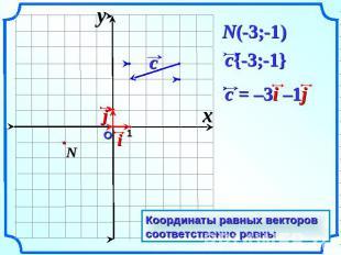 Презентацию на тему координаты вектора