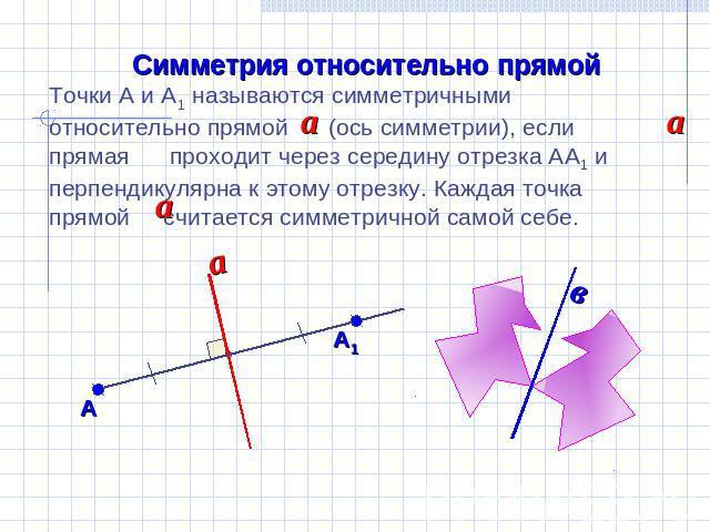 Рисунки с прямой осью
