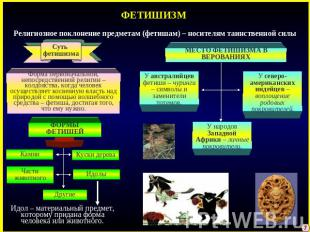 drevnyaya-religiya-fetishizm