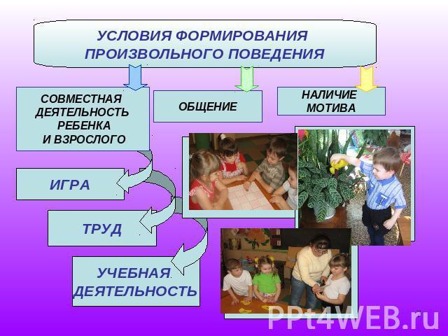 Беременность и резус-конфликт. Беременность и роды