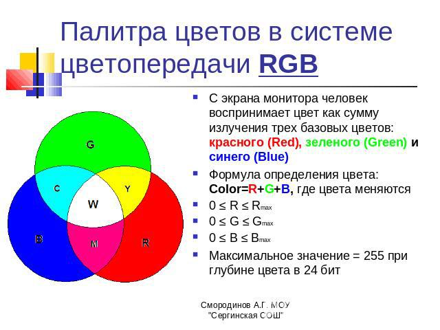 Почему качество цветопередачи 4 бита