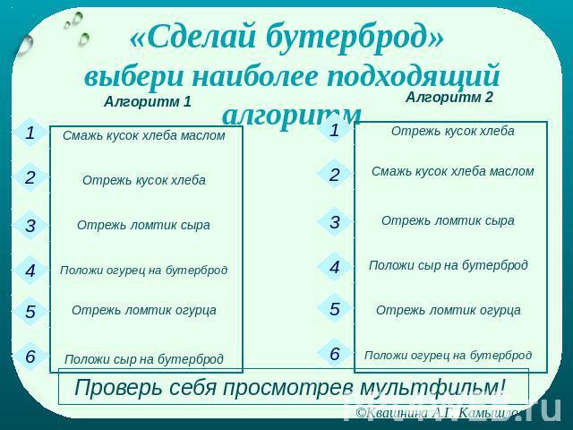 Как сделать алгоритм в презентации - Jiminy.ru