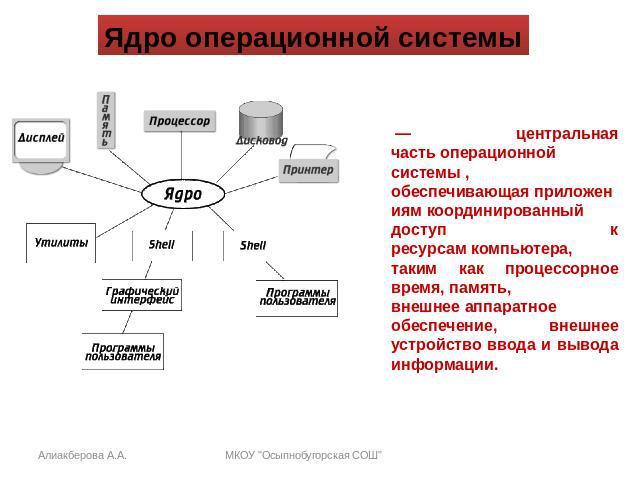 Как создать семантическое ядро сайта