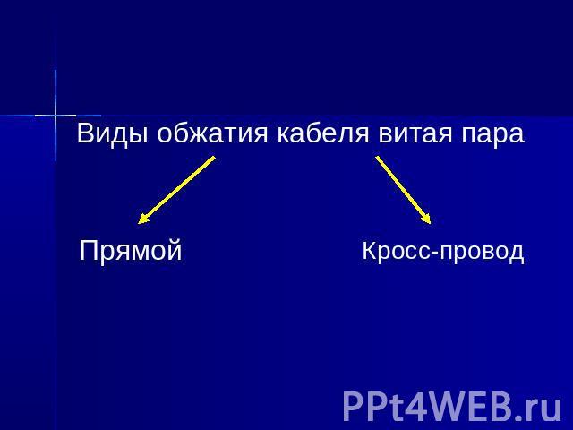 презентация на теме виды соединения проводов